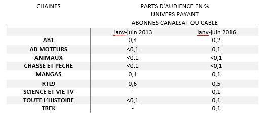 Audiences_AB_2